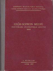 Győr-Sopron megye fontosabb statisztikai adatai 1956